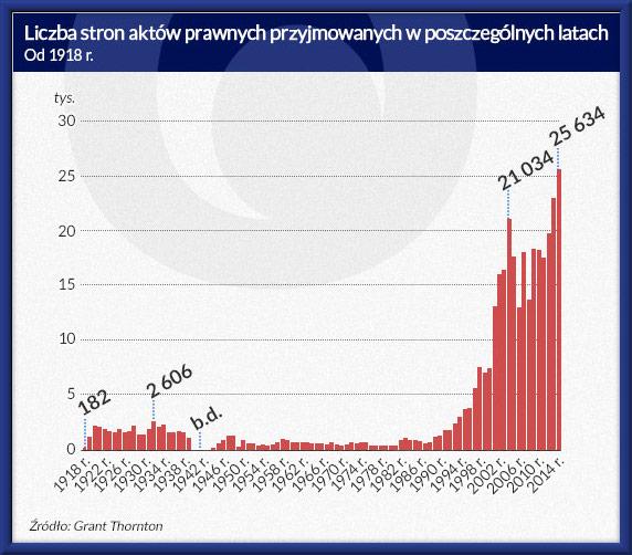 Liczba stron aktór prawnych cipiur